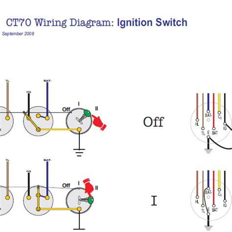 colored ct70 wiring diagram wiring diagram with description