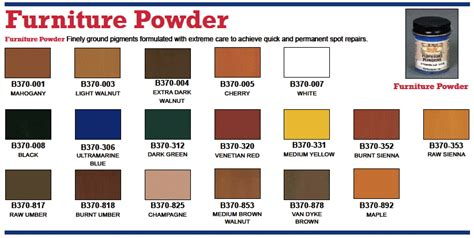 Furniture Color by H Behlen Furniture Toudh Up Powders Amp Supplies