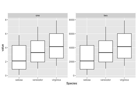 grid layout size r how to specify the size of a graph in ggplot2
