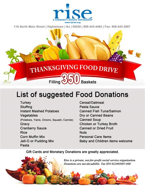 list of banks in turkey 2016 thanksgiving food drive rise
