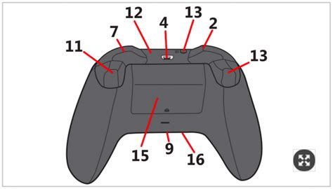 xbox one wireless diagram xbox get free image about