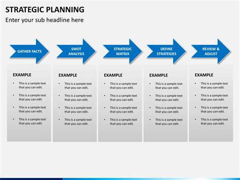 template for strategic planning strategic planning powerpoint template sketchbubble