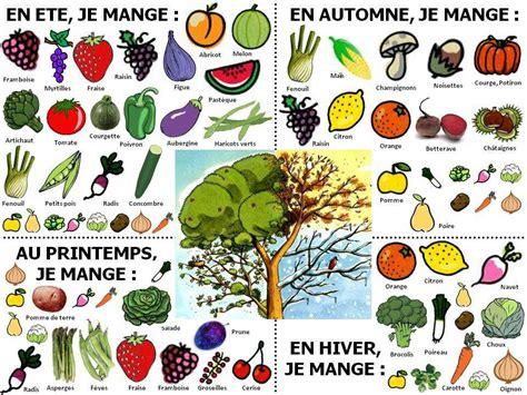 Calendrier 2018 Glow 12 Fruits Et L 233 Gumes 224 Ne Surtout Pas 233 Plucher