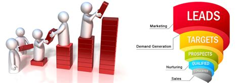 how to a on a lead how to generate sales leads effectively for your business
