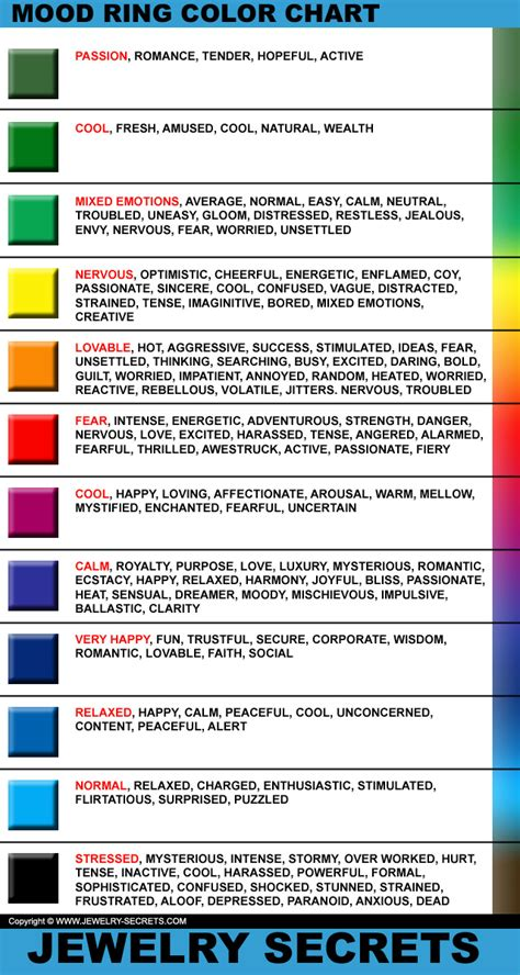colors and moods chart the real mood ring colors jewelry secrets