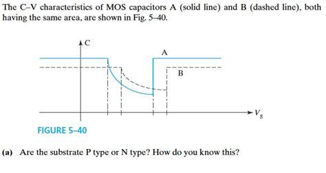 mos capacitor characteristics the c v characteristics of mos capacitors a solid chegg