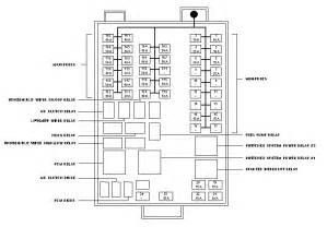 diagram of the fuse boxes for 1999 ford windstar