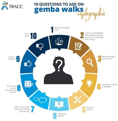 true kaizen management s in improving work climate and culture books gemba walk checklist recherche am 233 lioration