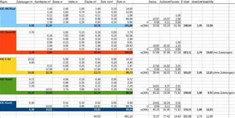 Fußbodenheizung Kosten Pro M2 by Best Fu 223 Bodenheizung Pro M2 Ideas Kosherelsalvador