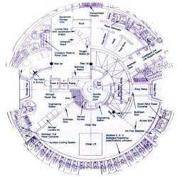 millennium falcon floor plan millenium falcon schematics retro to the future pinterest