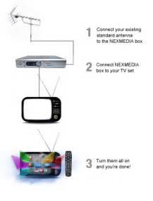 Nexmedia Chanel Pilihan Terbaik nexmedia tv berlangganan tanpa parabola of