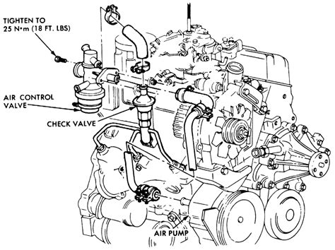 2001 chevy blazer air pump location wiring diagrams image free gmaili net