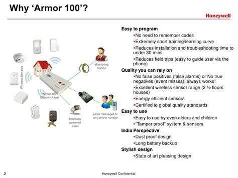 honeywell armor 100 wireless security system for home and