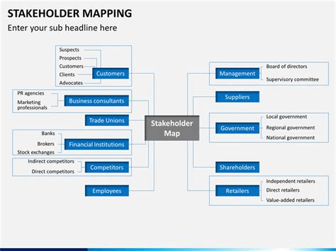stakeholder map template powerpoint stakeholder map template powerpoint stakeholder mapping