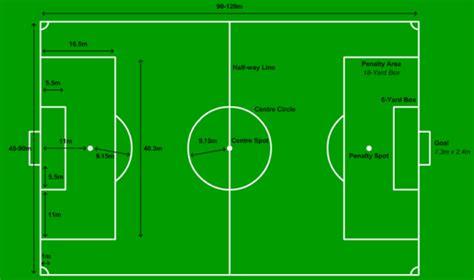 gambar dan ukuran lapangan futsal ukuran lapangan sepak bola penjas orkes