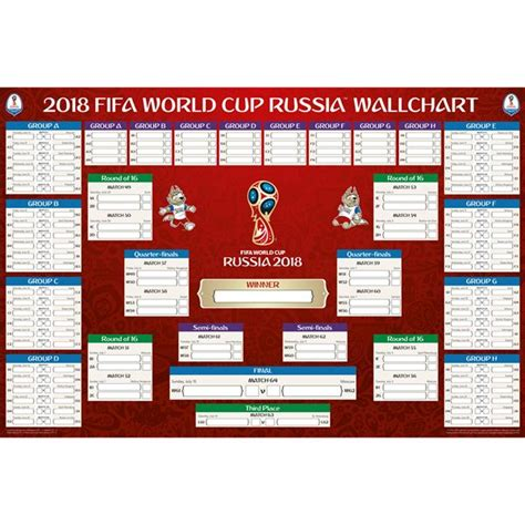 World Cup Table 2018 2018 Fifa World Cup Russia Bracket Chart Poster Fifa