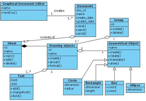 class diagram editor mumbai mca college programs and notes for mca