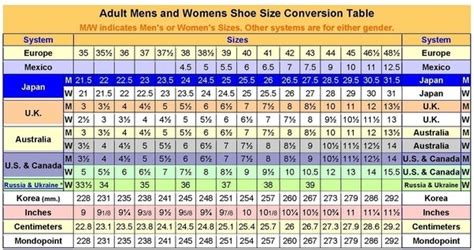 how big is a uk size 3 adidas shoe for and which is