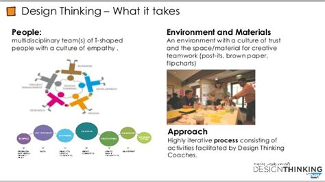 design thinking sap matt roper by matthew roper