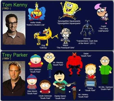 behind the voice actors tom kenny pin by daniel maldonado on animation pinterest
