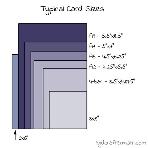 card sizes ok so you aren t really sure what size you want your card