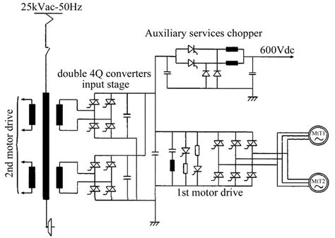 traction motor block diagram wiring diagram schemes