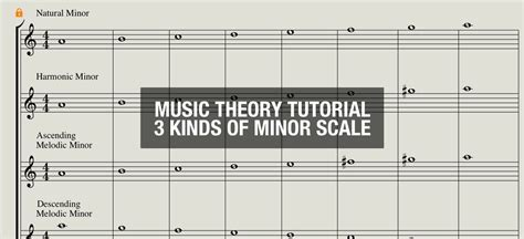 pattern theory tutorial a musical tutorial microservice patterns meap pdf download