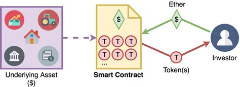 ethereum tokens smart contracts notes on getting started books smart contracts web3j 3 2 0 documentation