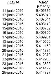inpc junio 2016 diario oficial dof 10 de junio de 2016 imcp