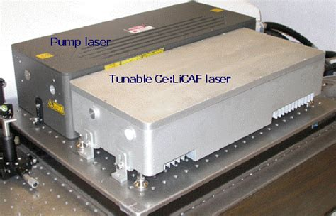 ylf laser diode tunable narrow linewidth high repetition frequency ce licaf lasers pumped by the fourth