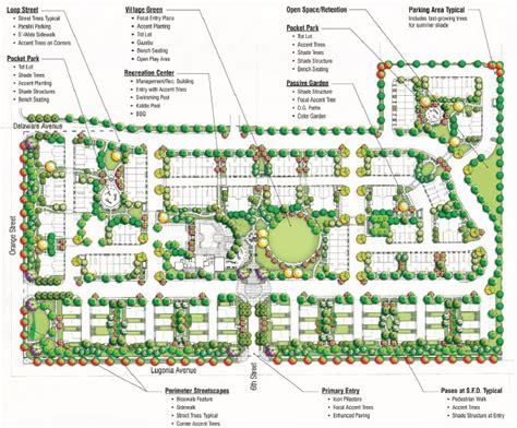 housing plan affordable housing plan