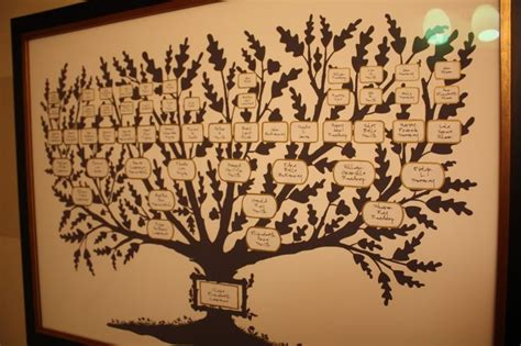 family tree wall chart template fancy family tree wood