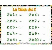 Tabla Del Dos Para Colorear Tablas De Multiplicar Ejercicio