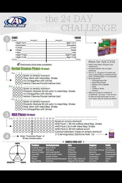 advocare 24 day challenge sheet 81 best advocare images on advocare challenge
