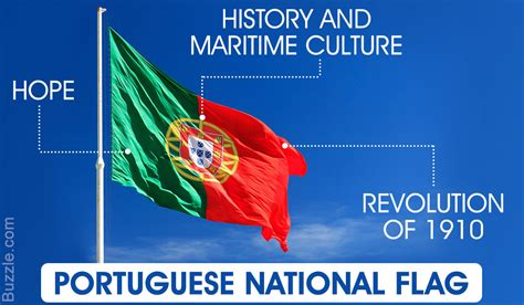 historic meaning flag of portugal history meaning and other interesting