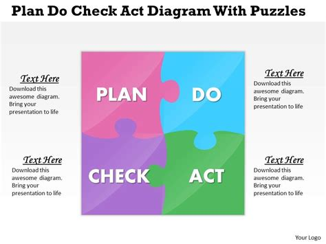 plan do check act template plan do check act powerpoint autos weblog