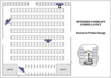 warehouse layout forklift combilift not just forklifts park logistics supply