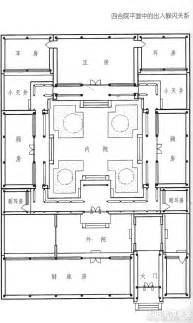 siheyuan floor plan 四合院户型平面图 土巴兔装修效果图