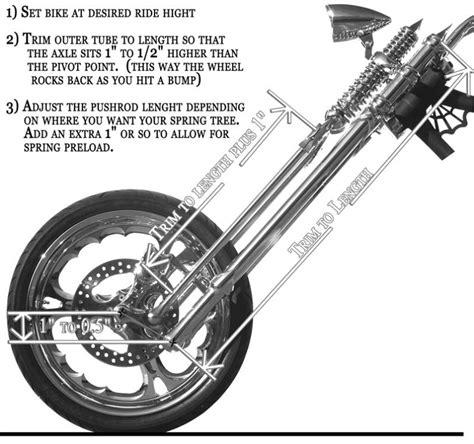 House Plans South Carolina Installing Springer Forks On A Rocker C Page 4