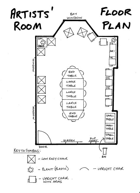 Castle Green Floor Plan by Floor Plan Artists Room Friends Of Castle Green