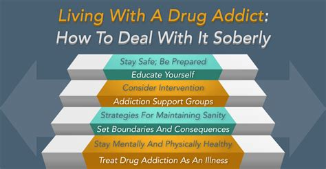 How To Help A Heroin Addict Detox by Living With Addiction Offers The And The Alcoholic