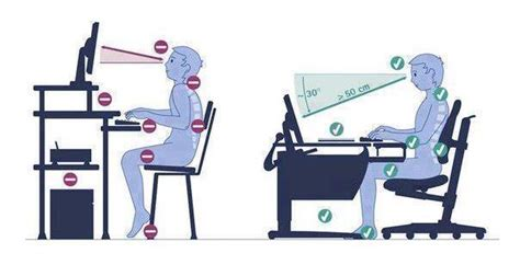 how to correct posture with desk ergonomics