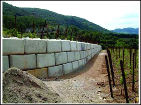 Retaining Wall Manufacturers My New Website Gallery