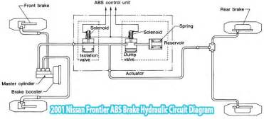 2001 nissan frontier abs brake hydraulic circuit diagram