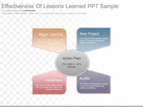 Lessons Learned Template Powerpoint by Effectiveness Of Lessons Learned Ppt Sle