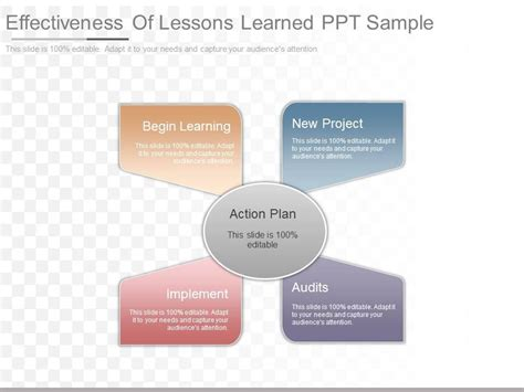Effectiveness Of Lessons Learned Ppt Sample   PowerPoint