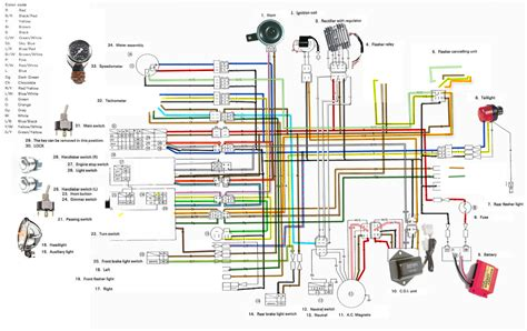 sr500 wiring diagram sr500 wiring diagram