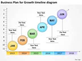 Business Growth Strategy Template Business Plan For Growth Timeline Diagram Powerpoint