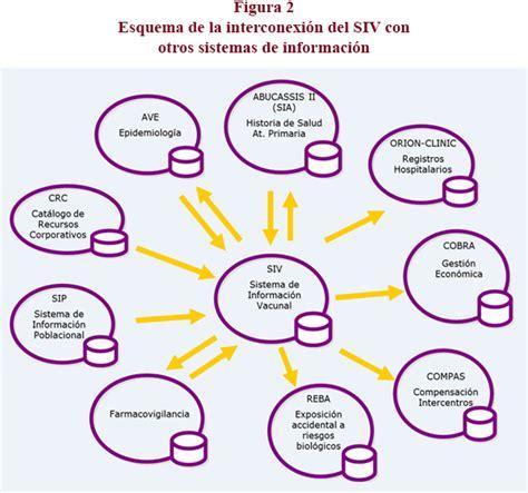 cadena epidemiologica paperas actividades para captar y vacunar a la poblaci 243 n