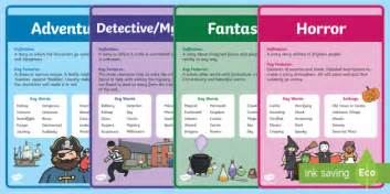 theme definition ks2 story genres display posters pack story genres story genres